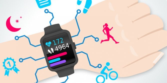 auto-mesure quantified self