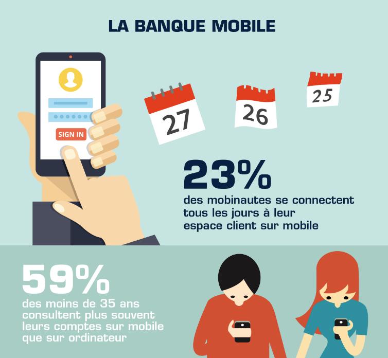 banque-mobile