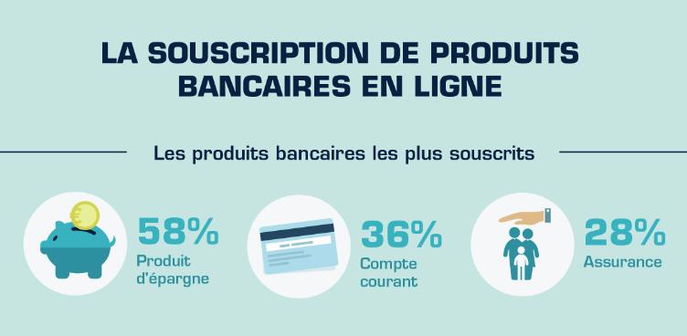souscription-produits-bancaires