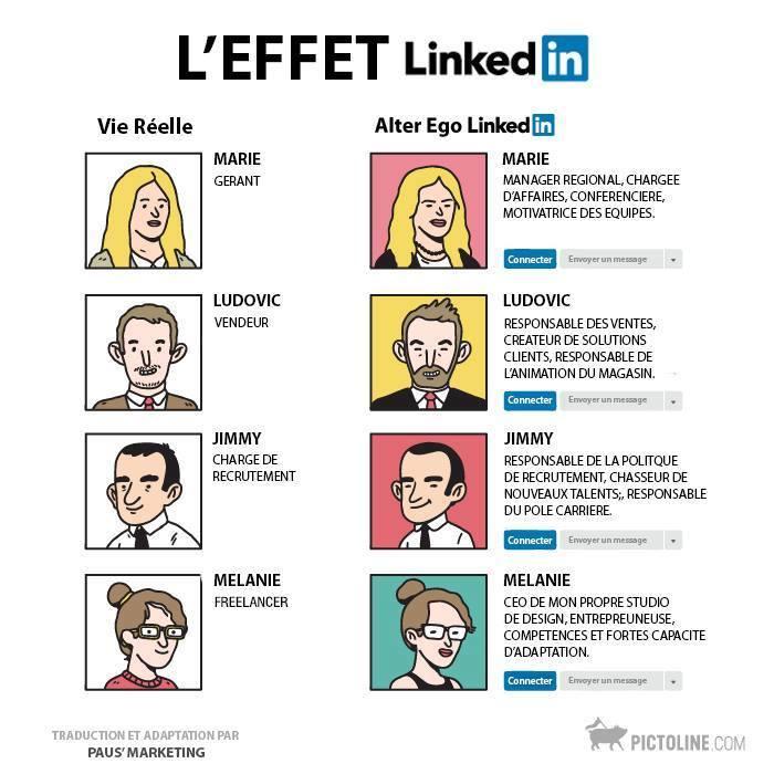 LinkedIn Real life