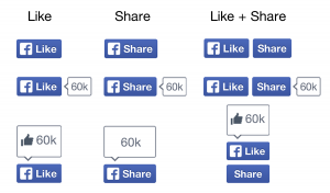 Facebook Boutons Like et Share